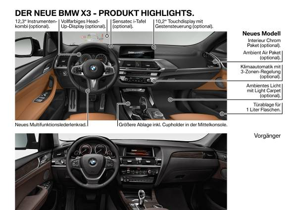 Der neue BMW X3